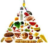 Питание - фундамент здоровья и красоты