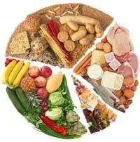 Правила пп диеты