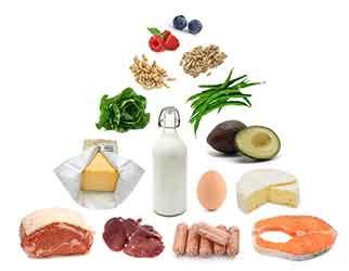 недостатки кетоновой диеты