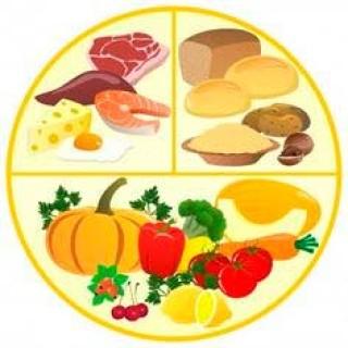 Зональная диета. Как похудеть и улучшить здоровье?